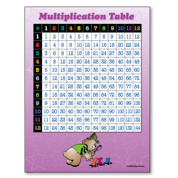 Multiplication Table Poster
