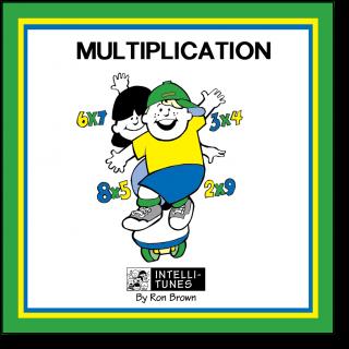 Multiplication (Digital)