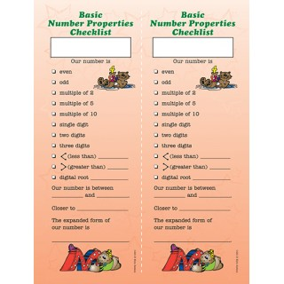 Basic Number Properties Checklist Poster