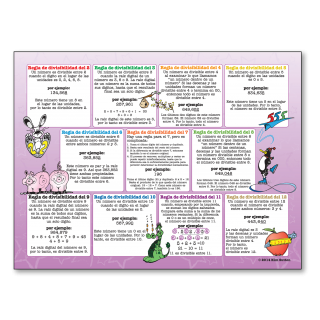 Spanish Divisibility Poster