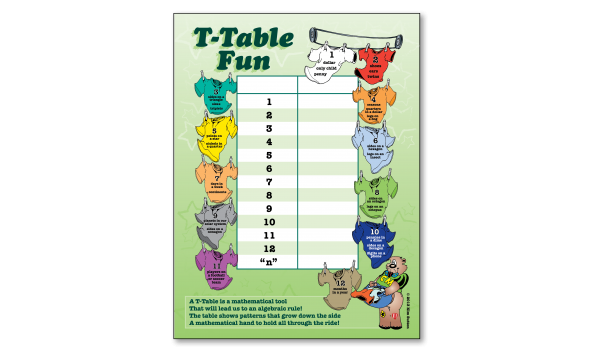 T-Table Fun Poster